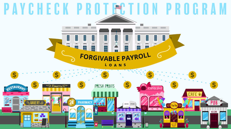 Paycheck Protection Program Loans FAQ